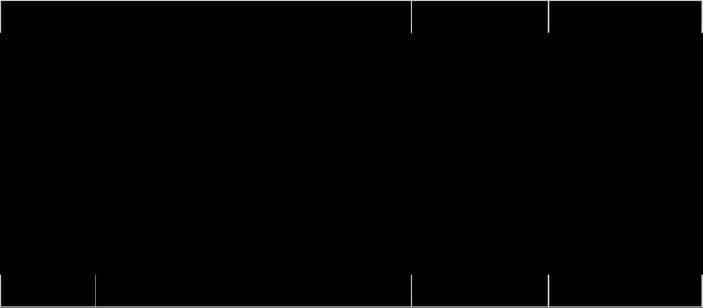 転載許諾料の料金表(図表1点あたりの料金)